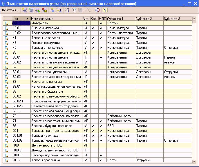 Датчики положения фирмы Honeywell