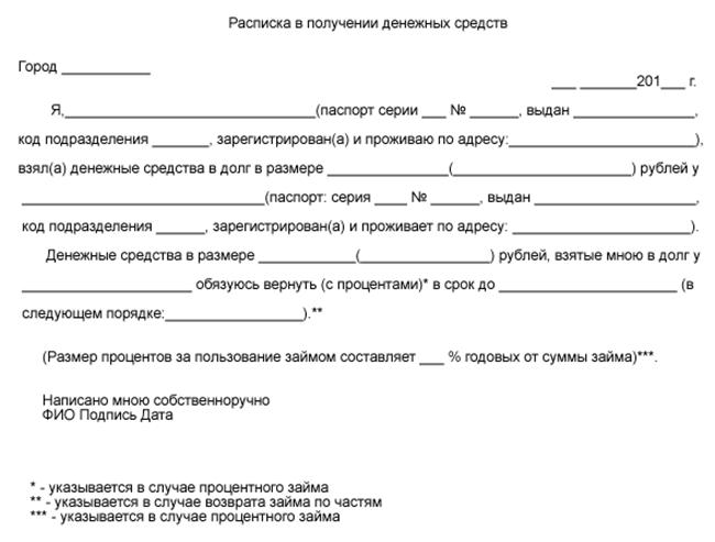 Расписка в получении денежных средств за алименты