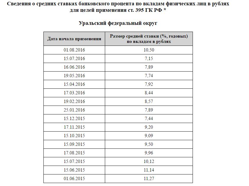 мебель уссури банк вклады физических лиц 2016 проценты подобрать идеальный тестомес